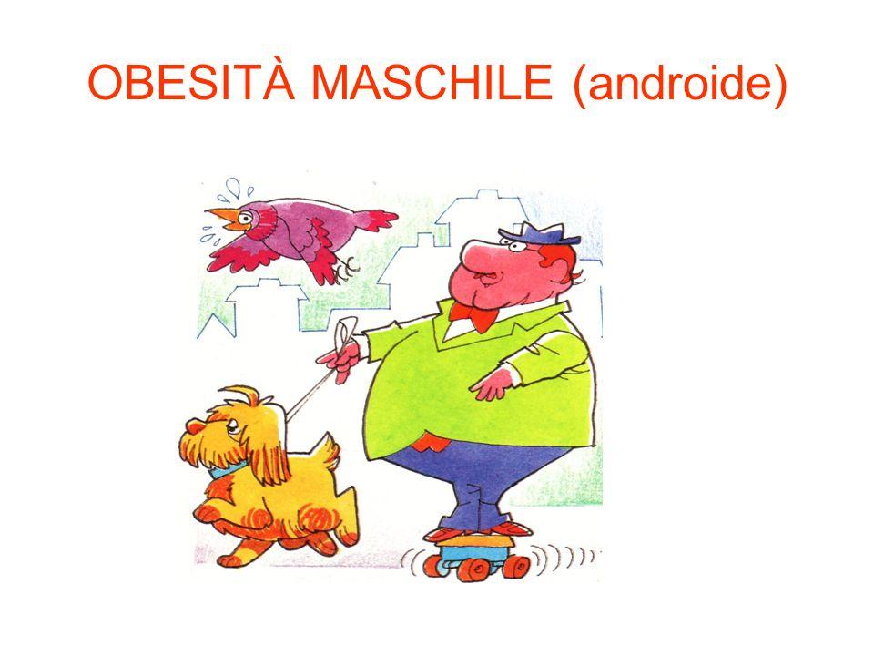 OBESITÀ MASCHILE (androide)