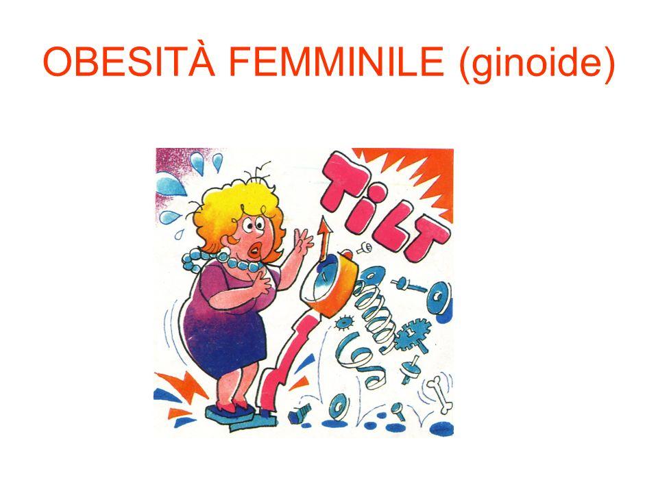 OBESITÀ FEMMINILE (ginoide)