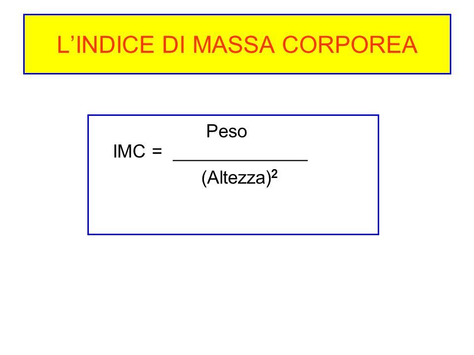 LINDICE DI MASSA CORPOREA Peso IMC = _____________ (Altezza) 2