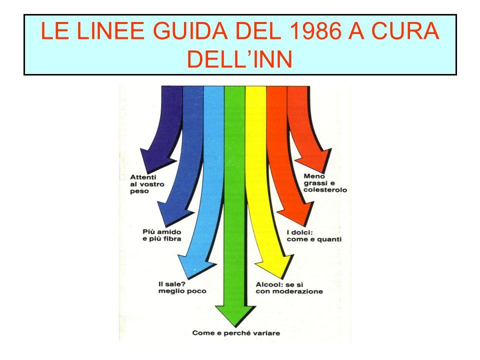 LE LINEE GUIDA DEL 1986 A CURA DELLINN