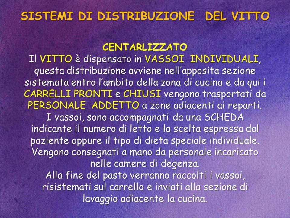 SISTEMI DI DISTRIBUZIONE DEL VITTO CENTARLIZZATO Il VITTO è dispensato in VASSOI INDIVIDUALI, questa distribuzione avviene nellapposita sezione sistem