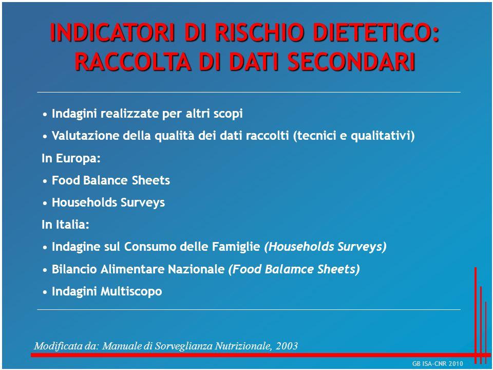 INDICATORI DI RISCHIO DIETETICO: RACCOLTA DI DATI SECONDARI Indagini realizzate per altri scopi Valutazione della qualità dei dati raccolti (tecnici e