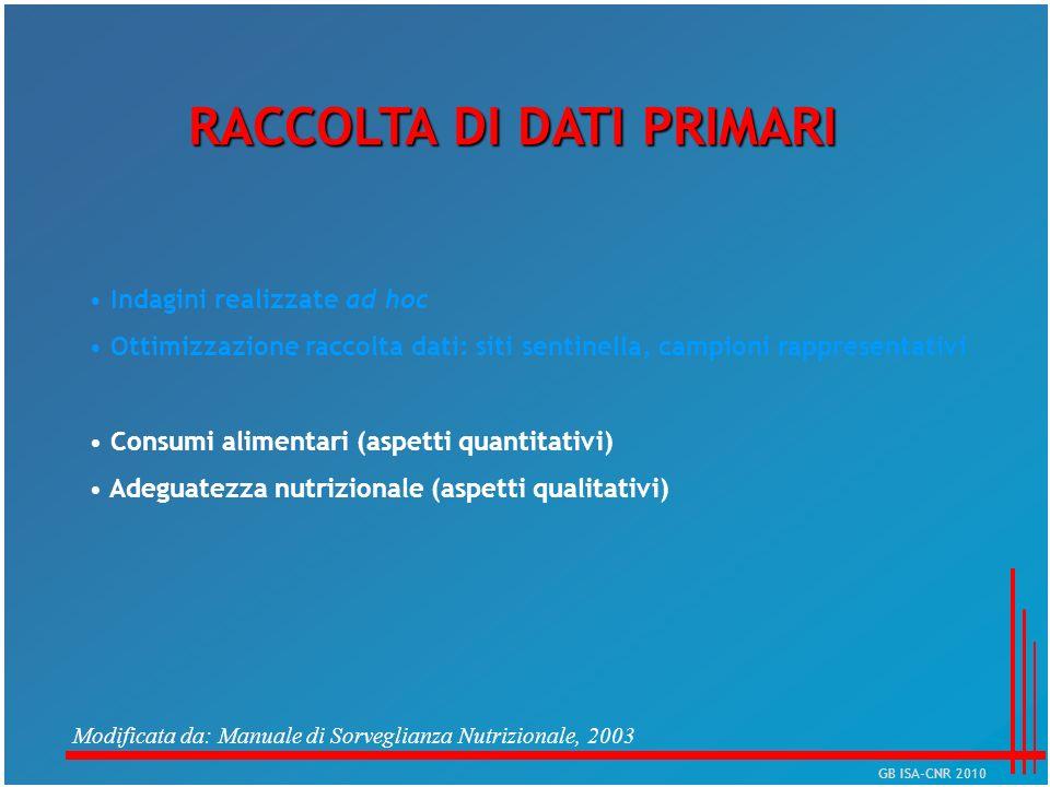 RACCOLTA DI DATI PRIMARI Indagini realizzate ad hoc Ottimizzazione raccolta dati: siti sentinella, campioni rappresentativi Consumi alimentari (aspett
