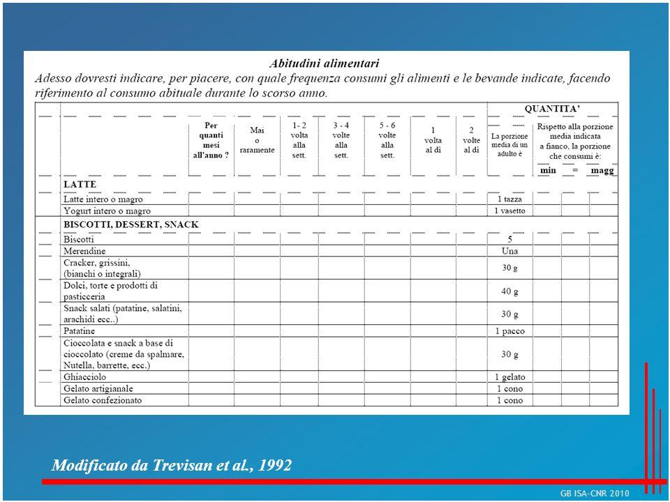 Modificato da Trevisan et al., 1992 GB ISA-CNR 2010