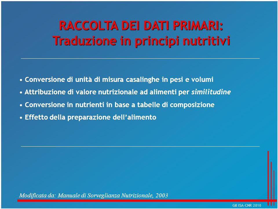 RACCOLTA DEI DATI PRIMARI: Traduzione in principi nutritivi Conversione di unità di misura casalinghe in pesi e volumi Attribuzione di valore nutrizio