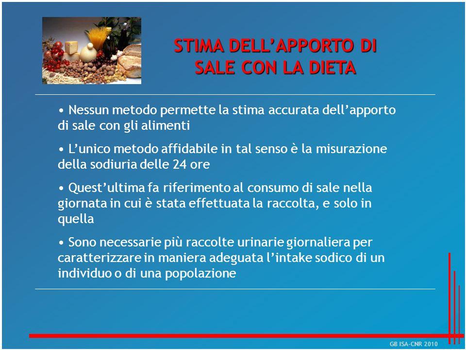 STIMA DELLAPPORTO DI SALE CON LA DIETA Nessun metodo permette la stima accurata dellapporto di sale con gli alimenti Lunico metodo affidabile in tal s