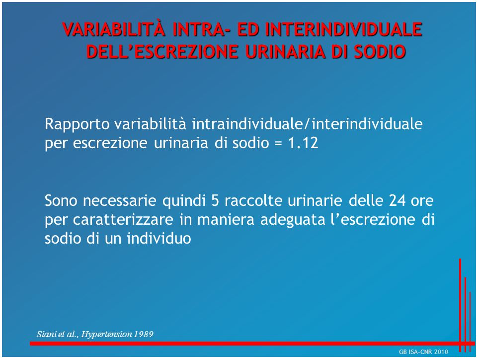 VARIABILITÀ INTRA- ED INTERINDIVIDUALE DELLESCREZIONE URINARIA DI SODIO Siani et al., Hypertension 1989 Rapporto variabilità intraindividuale/interind