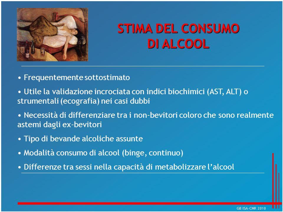 STIMA DEL CONSUMO DI ALCOOL Frequentemente sottostimato Utile la validazione incrociata con indici biochimici (AST, ALT) o strumentali (ecografia) nei