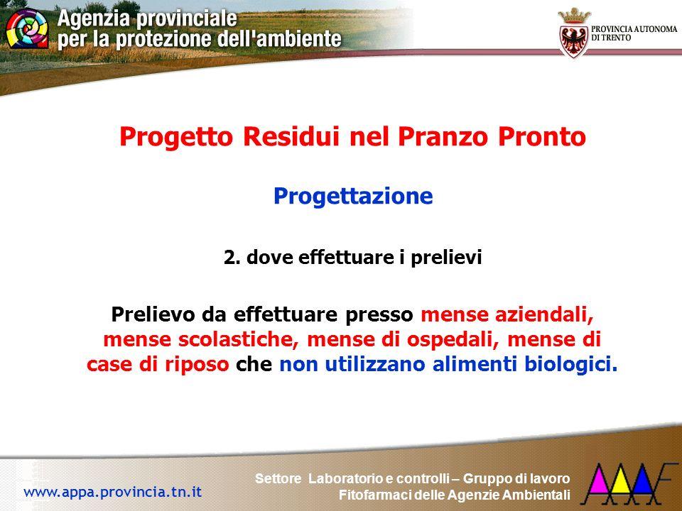 Settore Laboratorio e controlli – Gruppo di lavoro Fitofarmaci delle Agenzie Ambientali www.appa.provincia.tn.it Progetto Residui nel Pranzo Pronto Pr