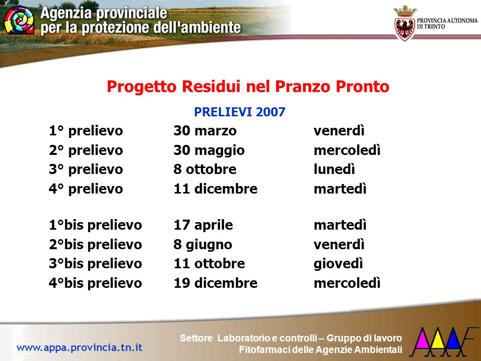 Settore Laboratorio e controlli – Gruppo di lavoro Fitofarmaci delle Agenzie Ambientali www.appa.provincia.tn.it yProgetto Residui nel Pranzo Pronto P