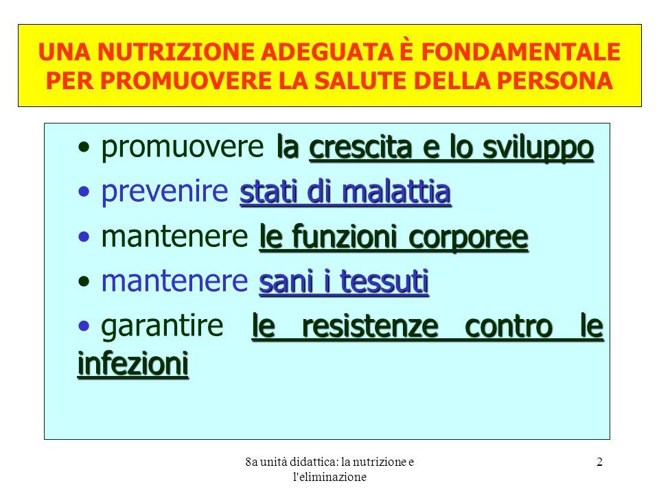 8a unità didattica: la nutrizione e l'eliminazione 2 la crescita e lo sviluppo promuovere la crescita e lo sviluppo stati di malattia prevenire stati