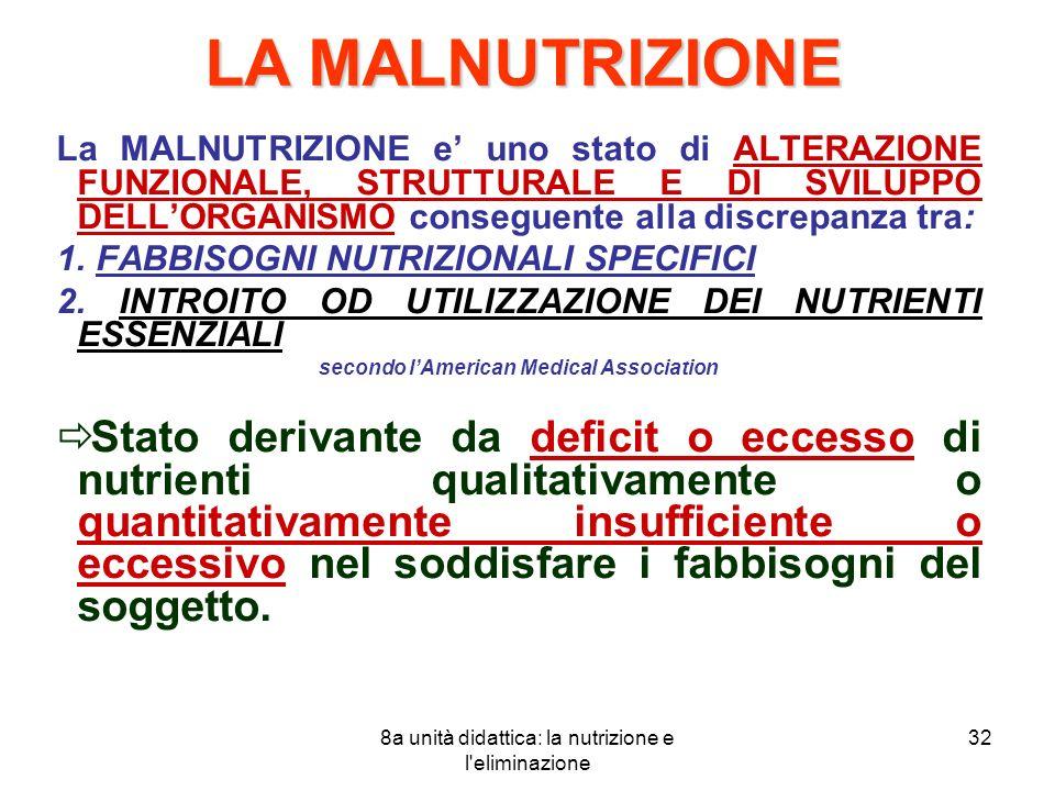 8a unità didattica: la nutrizione e l'eliminazione 32 LA MALNUTRIZIONE La MALNUTRIZIONE e uno stato di ALTERAZIONE FUNZIONALE, STRUTTURALE E DI SVILUP