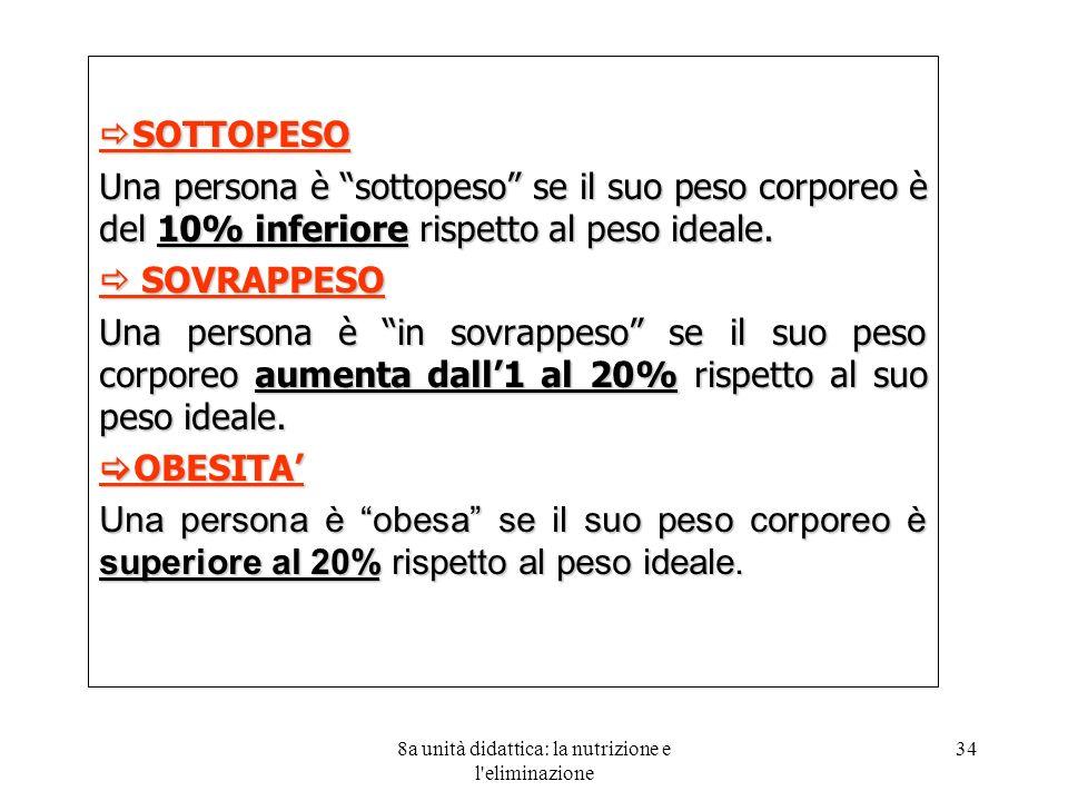 8a unità didattica: la nutrizione e l'eliminazione 34 SOTTOPESO SOTTOPESO Una persona è sottopeso se il suo peso corporeo è del 10% inferiore rispetto