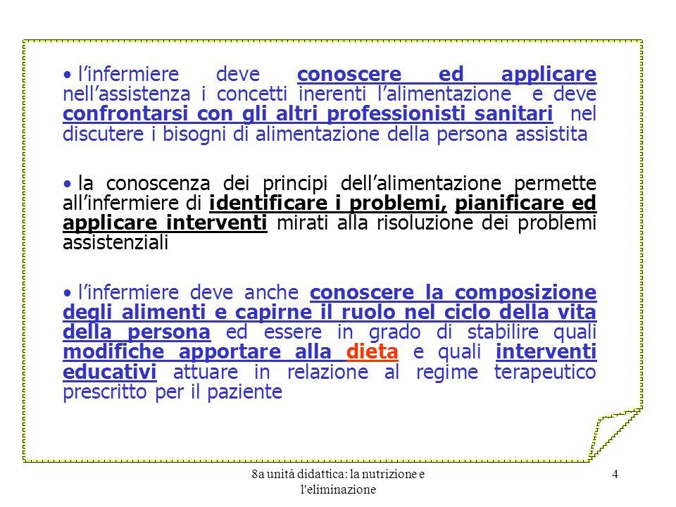8a unità didattica: la nutrizione e l'eliminazione 4 linfermiere deve conoscere ed applicare nellassistenza i concetti inerenti lalimentazione e deve