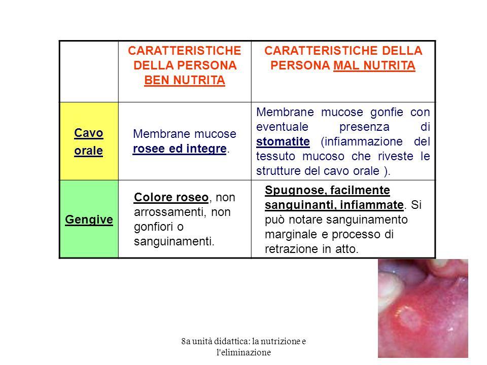 8a unità didattica: la nutrizione e l'eliminazione 44 CARATTERISTICHE DELLA PERSONA BEN NUTRITA CARATTERISTICHE DELLA PERSONA MAL NUTRITA Cavo orale M