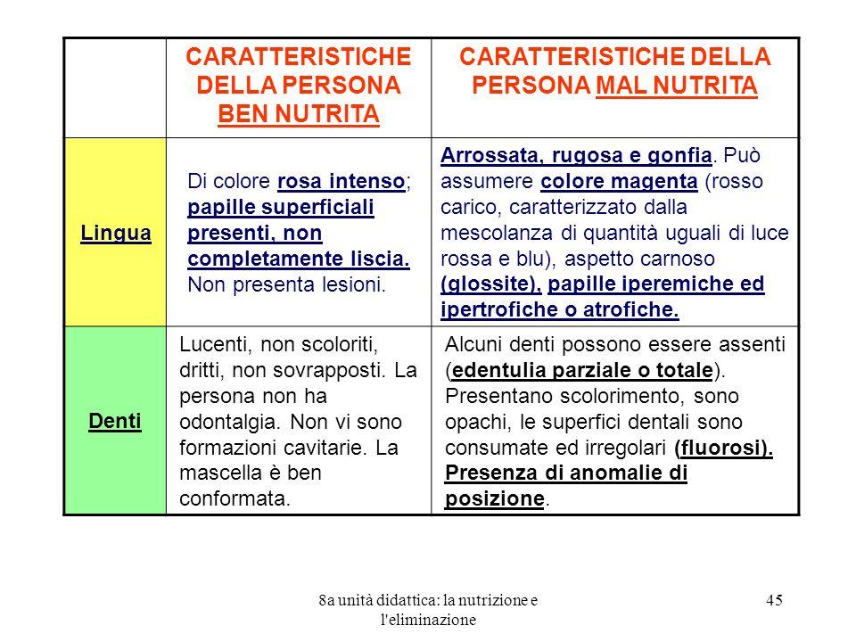 8a unità didattica: la nutrizione e l'eliminazione 45 CARATTERISTICHE DELLA PERSONA BEN NUTRITA CARATTERISTICHE DELLA PERSONA MAL NUTRITA Lingua Di co