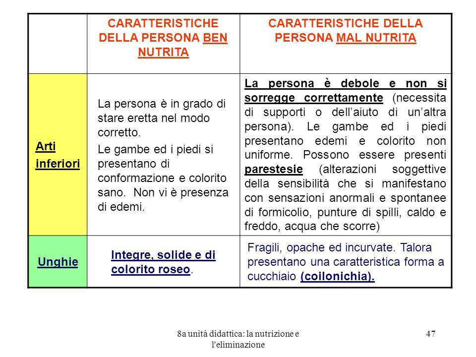 8a unità didattica: la nutrizione e l'eliminazione 47 CARATTERISTICHE DELLA PERSONA BEN NUTRITA CARATTERISTICHE DELLA PERSONA MAL NUTRITA Arti inferio