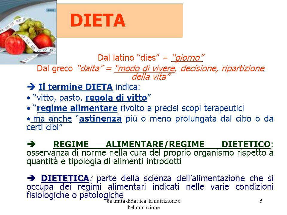 8a unità didattica: la nutrizione e l'eliminazione 5 DIETA Dal latino dies = giorno Dal greco daita = modo di vivere, decisione, ripartizione della vi