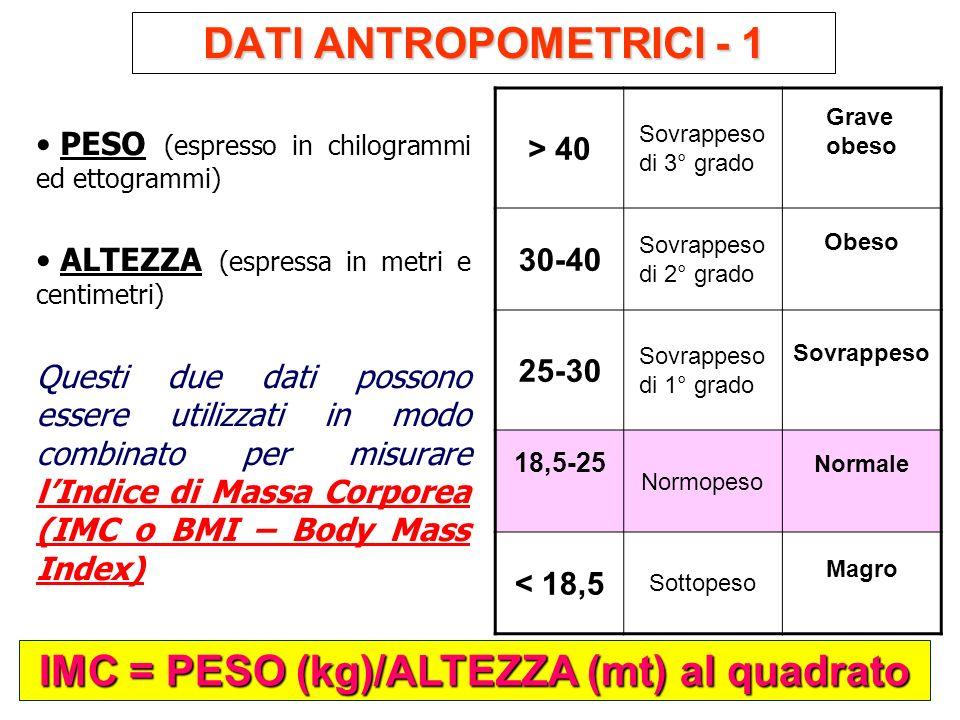 8a unità didattica: la nutrizione e l'eliminazione 64 DATI ANTROPOMETRICI - 1 PESO (espresso in chilogrammi ed ettogrammi) ALTEZZA (espressa in metri