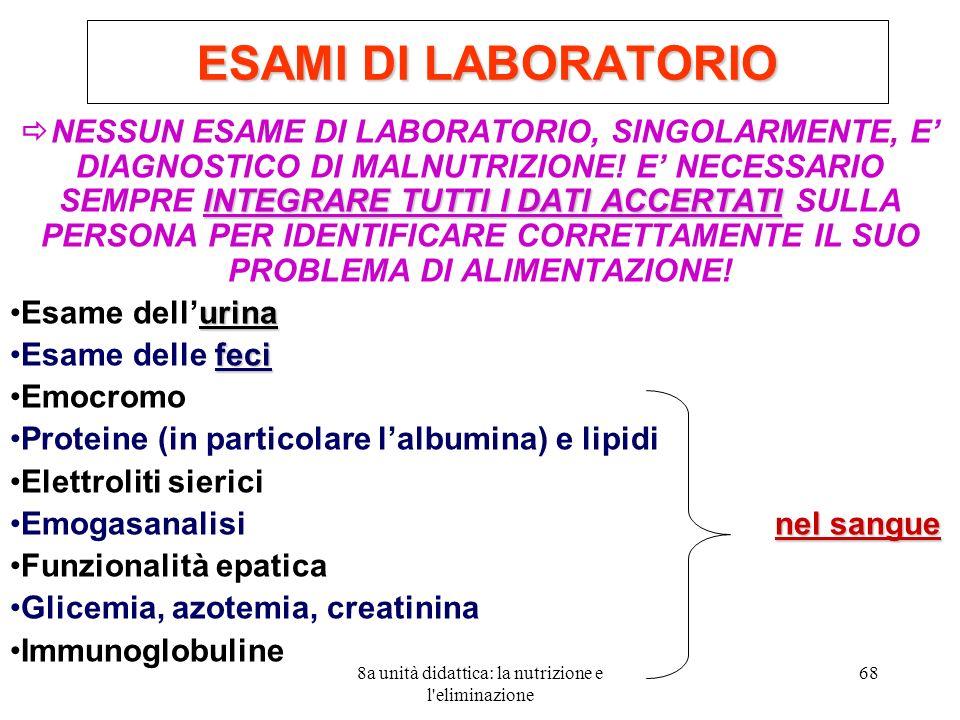 8a unità didattica: la nutrizione e l'eliminazione 68 ESAMI DI LABORATORIO INTEGRARE TUTTI I DATI ACCERTATI NESSUN ESAME DI LABORATORIO, SINGOLARMENTE