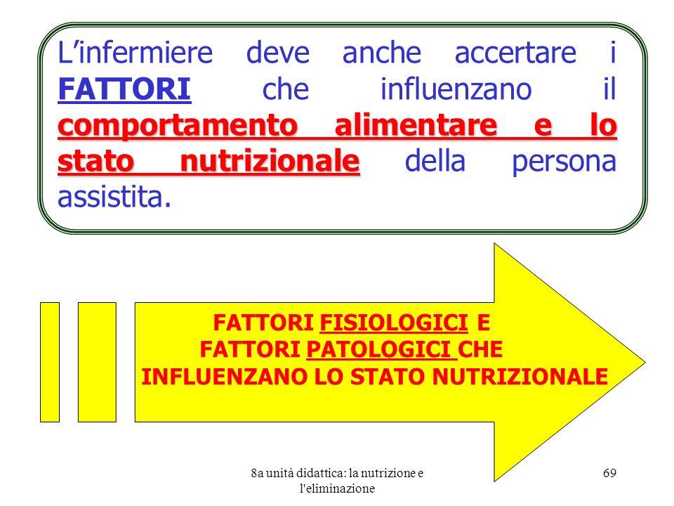 8a unità didattica: la nutrizione e l'eliminazione 69 comportamento alimentare e lo stato nutrizionale Linfermiere deve anche accertare i FATTORI che