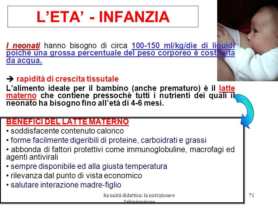 8a unità didattica: la nutrizione e l'eliminazione 71 I neonati I neonati hanno bisogno di circa 100-150 ml/kg/die di liquidi poiché una grossa percen