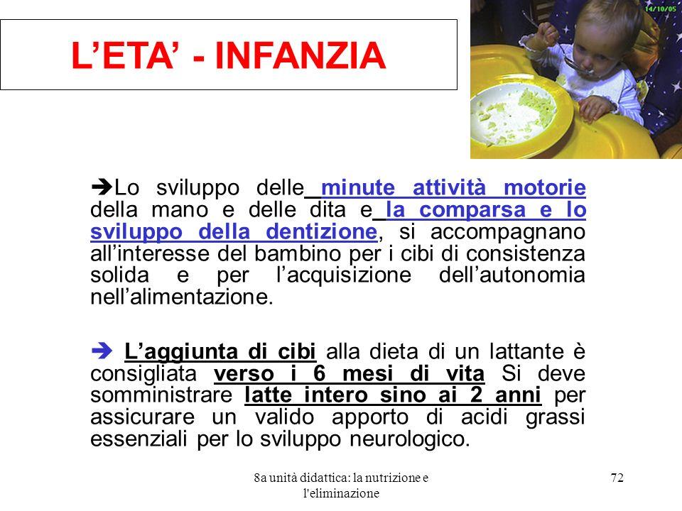 8a unità didattica: la nutrizione e l'eliminazione 72 Lo sviluppo delle minute attività motorie della mano e delle dita e la comparsa e lo sviluppo de