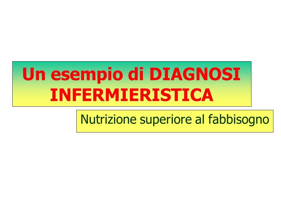 Un esempio di DIAGNOSI INFERMIERISTICA Nutrizione superiore al fabbisogno