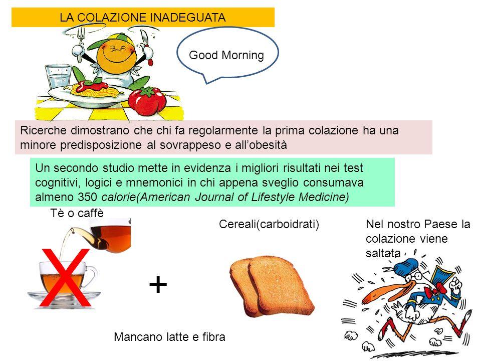 Un esempio di colazione corretta Il primo pasto per essere corretto e bilanciato deve avere tre gambe: una solida base di carboidrati, frutta e latte