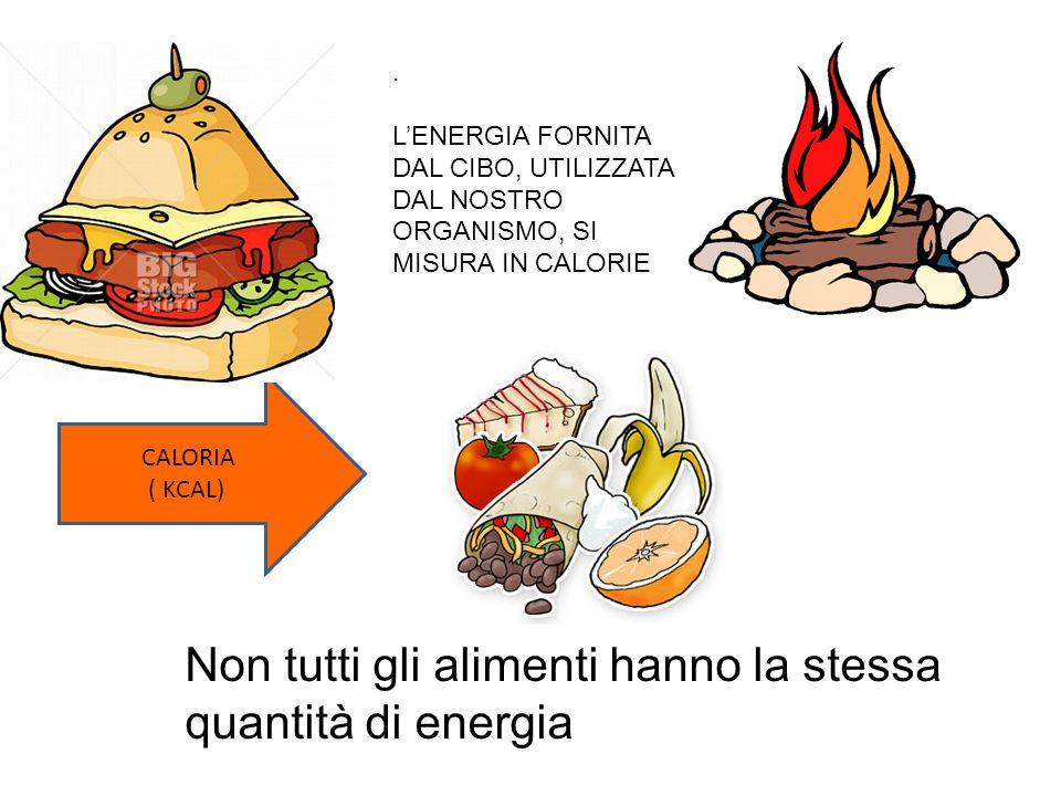 . LENERGIA FORNITA DAL CIBO, UTILIZZATA DAL NOSTRO ORGANISMO, SI MISURA IN CALORIE CALORIA ( KCAL) Non tutti gli alimenti hanno la stessa quantità di energia
