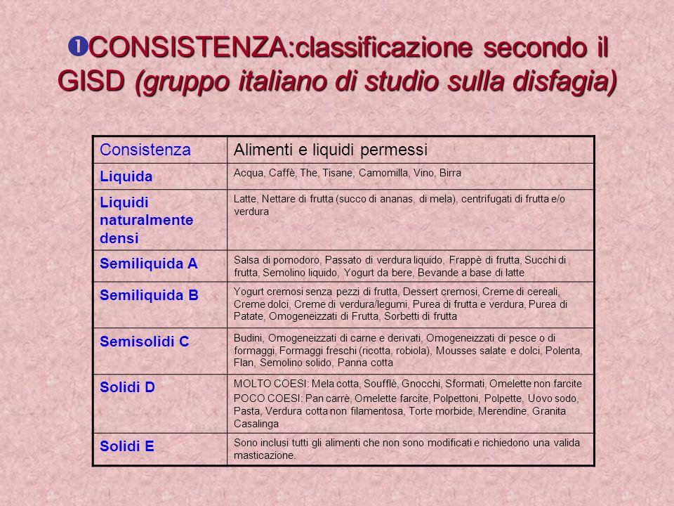 CONSISTENZA:classificazione secondo il GISD (gruppo italiano di studio sulla disfagia) ConsistenzaAlimenti e liquidi permessi Liquida Acqua, Caffè, Th