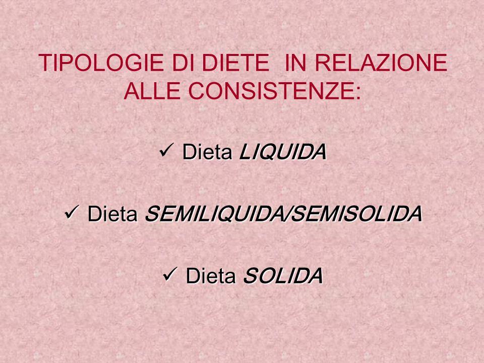 TIPOLOGIE DI DIETE IN RELAZIONE ALLE CONSISTENZE: Dieta LIQUIDA Dieta SEMILIQUIDA/SEMISOLIDA Dieta SEMILIQUIDA/SEMISOLIDA Dieta SOLIDA Dieta SOLIDA