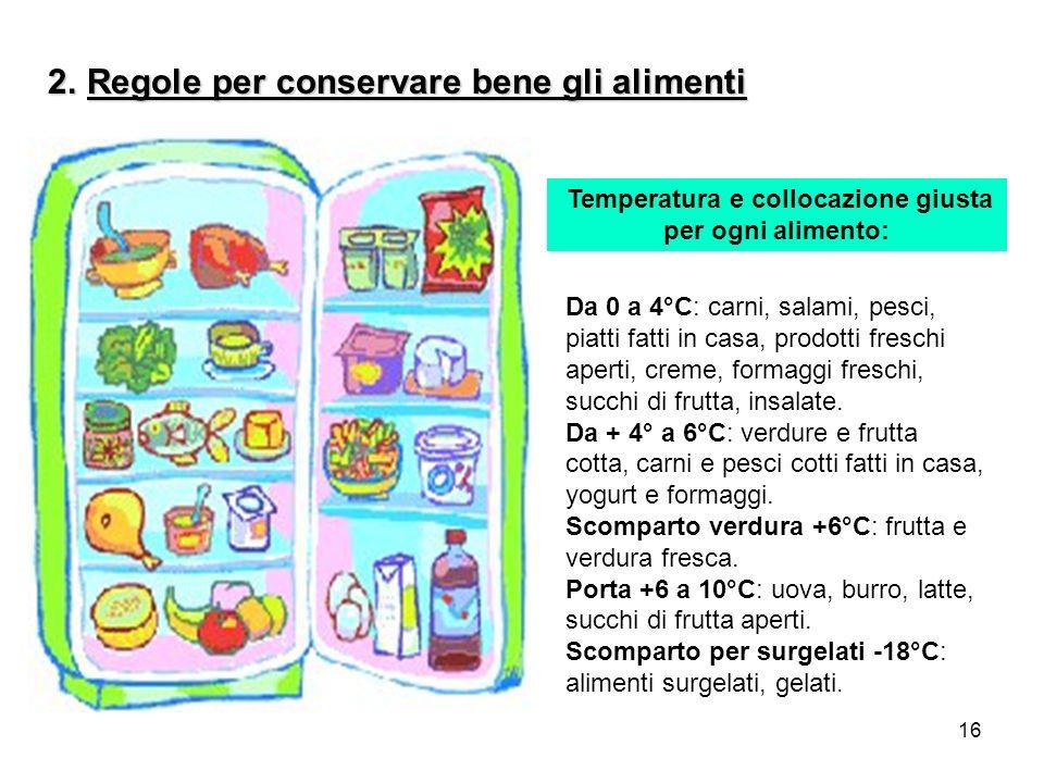 16 Da 0 a 4°C: carni, salami, pesci, piatti fatti in casa, prodotti freschi aperti, creme, formaggi freschi, succhi di frutta, insalate.