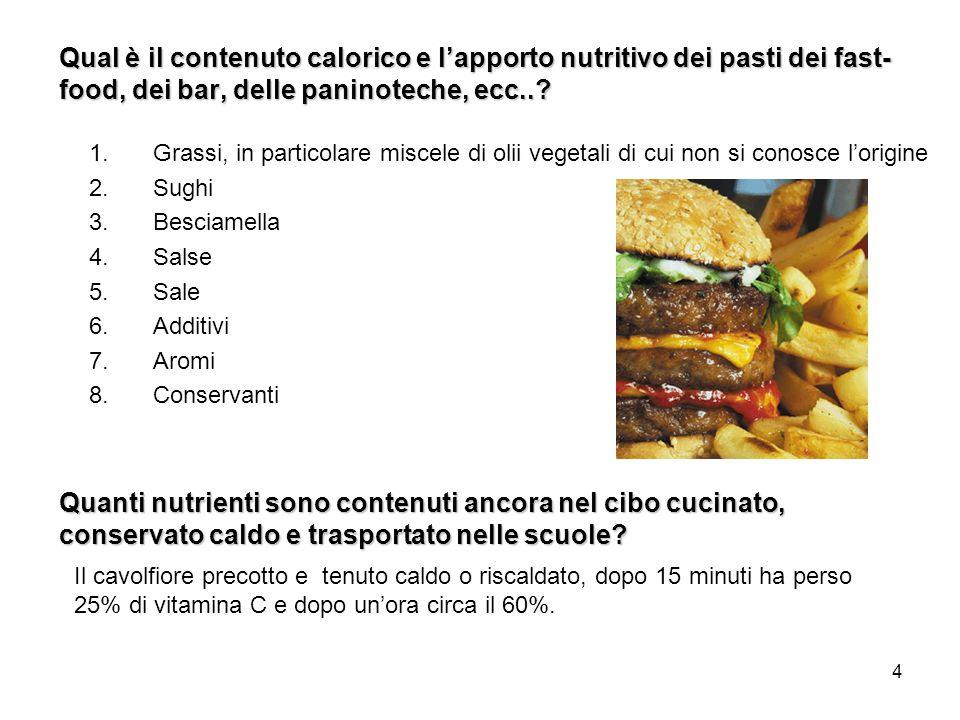 4 Qual è il contenuto calorico e lapporto nutritivo dei pasti dei fast- food, dei bar, delle paninoteche, ecc...