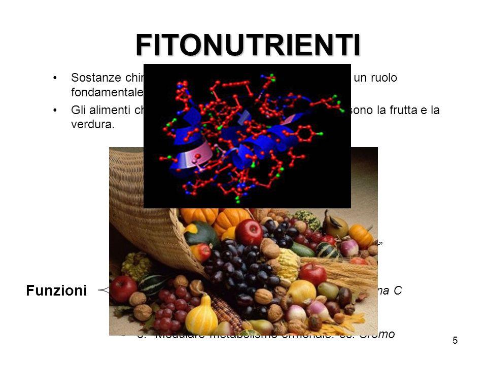 26 INTEGRATORI DI CROMO 1.Il cromo aumenta lefficacia dellinsulina sul metabolismo delle proteine 2.Abbassa i livelli di colesterolo e trigliceridi 3.Migliora la tolleranza al glucosio 4.Stimola la termogenesi AUMENTO GLICEMIA PANCREAS: INSULINA FEGATO: GTF ( glucose tolerance factor) COMPLESSO CHE SI LEGA AI RECETTORI DELLINSULINA Insulina e GTF devono aumentare parallelamente per avere una buona metabolizzazione del glucosio.