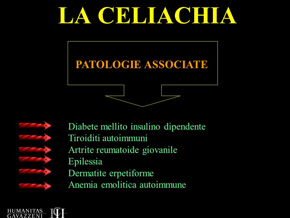 LA CELIACHIA PATOLOGIE ASSOCIATE Diabete mellito insulino dipendente Tiroiditi autoimmuni Artrite reumatoide giovanile Epilessia Dermatite erpetiforme