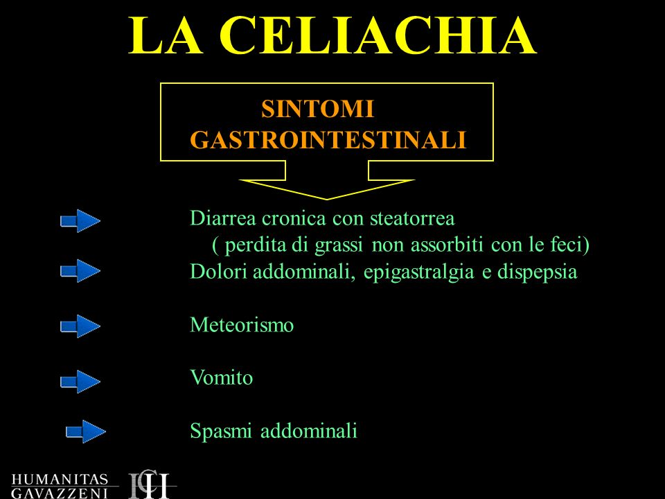 LA CELIACHIA SINTOMI GASTROINTESTINALI Diarrea cronica con steatorrea ( perdita di grassi non assorbiti con le feci) Dolori addominali, epigastralgia