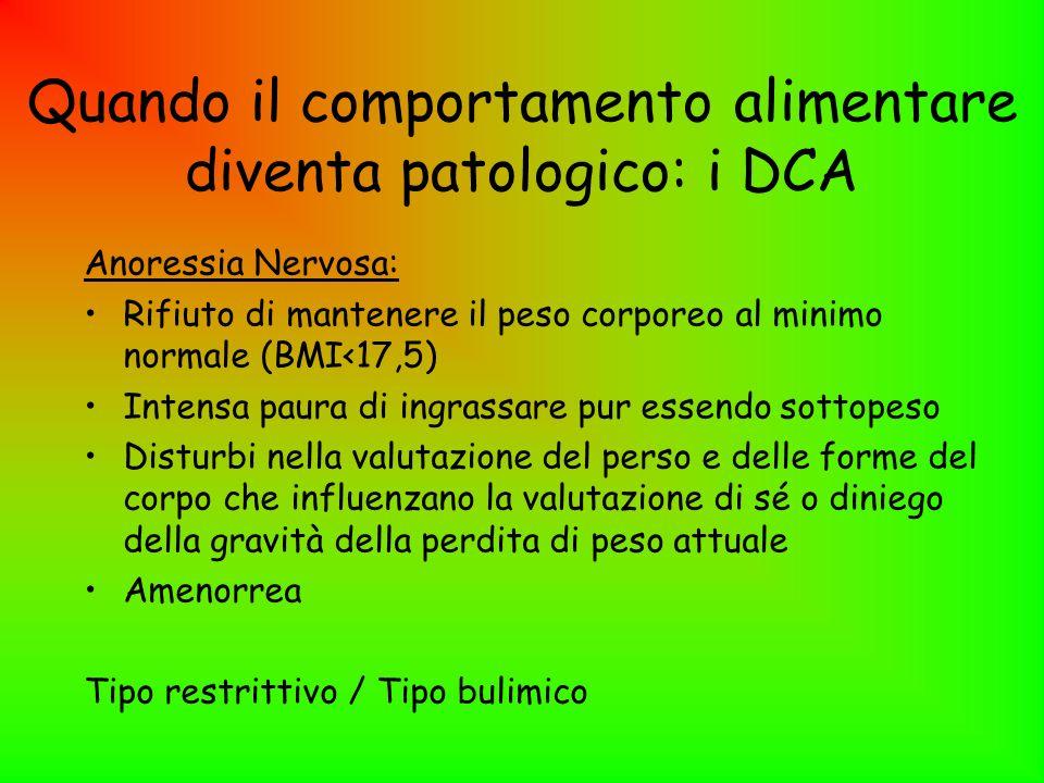 Quando il comportamento alimentare diventa patologico: i DCA Anoressia Nervosa: Rifiuto di mantenere il peso corporeo al minimo normale (BMI<17,5) Int