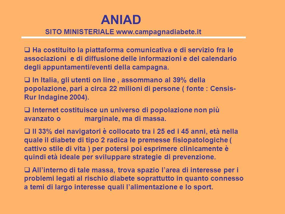 ANIAD SITO MINISTERIALE www.campagnadiabete.it Ha costituito la piattaforma comunicativa e di servizio fra le associazioni e di diffusione delle informazioni e del calendario degli appuntamenti/eventi della campagna.