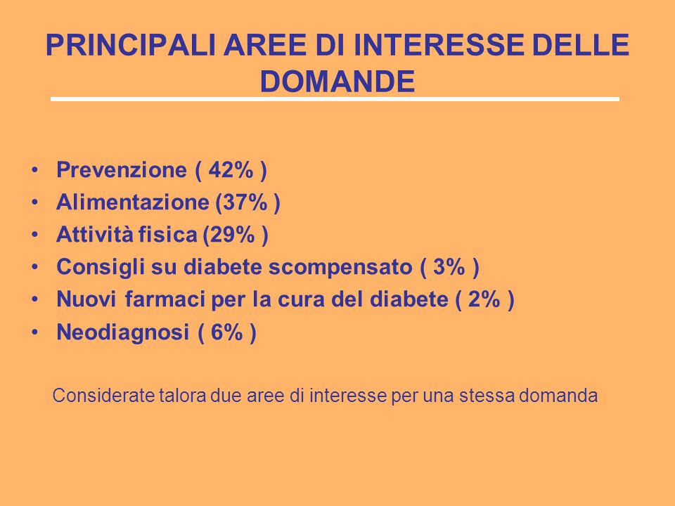 PRINCIPALI AREE DI INTERESSE DELLE DOMANDE Prevenzione ( 42% ) Alimentazione (37% ) Attività fisica (29% ) Consigli su diabete scompensato ( 3% ) Nuovi farmaci per la cura del diabete ( 2% ) Neodiagnosi ( 6% ) Considerate talora due aree di interesse per una stessa domanda