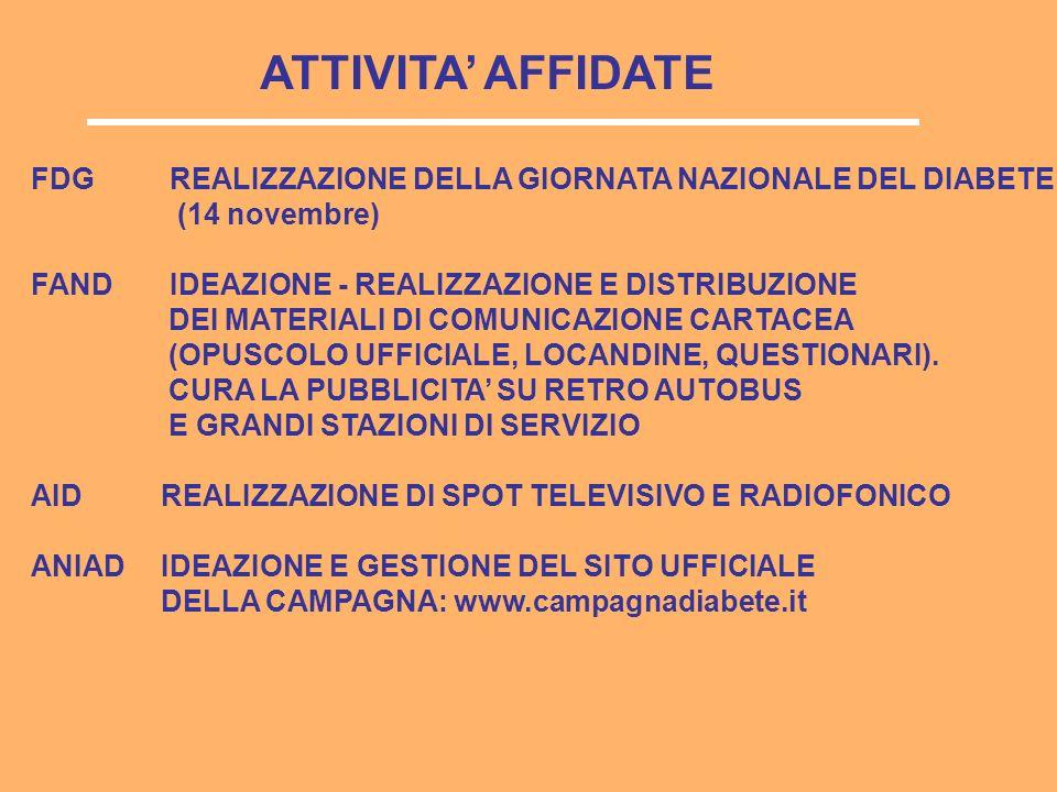 ATTIVITA AFFIDATE FDG REALIZZAZIONE DELLA GIORNATA NAZIONALE DEL DIABETE (14 novembre) FAND IDEAZIONE - REALIZZAZIONE E DISTRIBUZIONE DEI MATERIALI DI COMUNICAZIONE CARTACEA (OPUSCOLO UFFICIALE, LOCANDINE, QUESTIONARI).