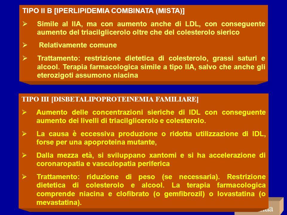 TIPO II B [IPERLIPIDEMIA COMBINATA (MISTA)] Simile al IIA, ma con aumento anche di LDL, con conseguente aumento del triacilglicerolo oltre che del col