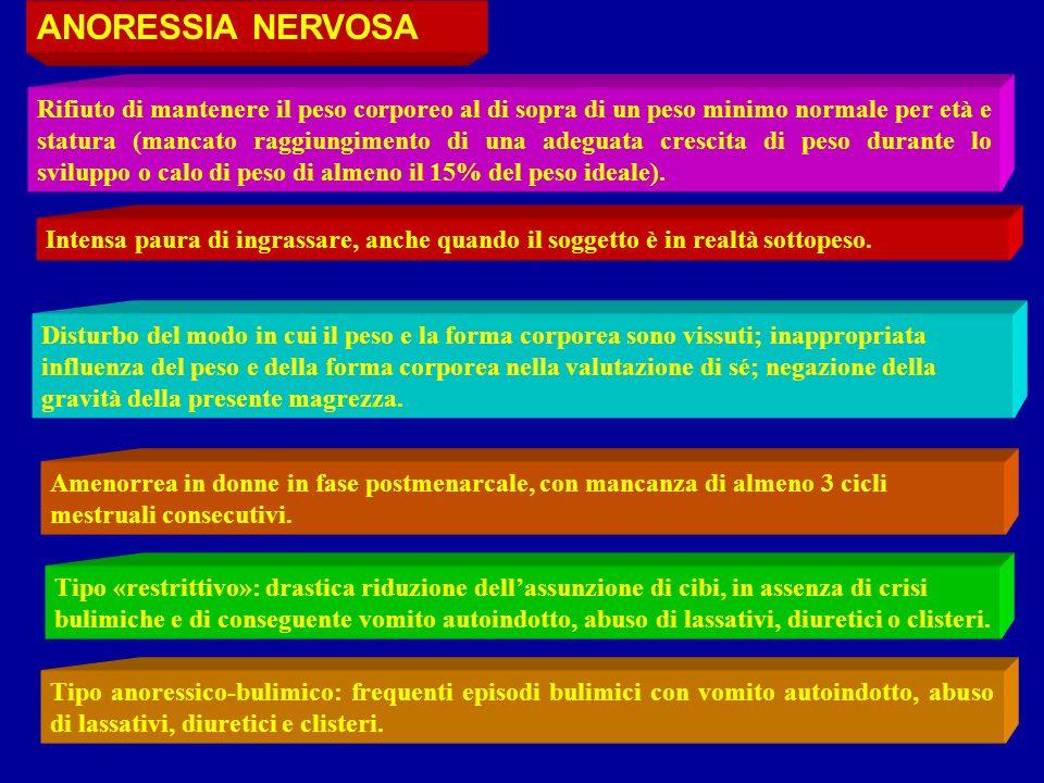 ANORESSIA NERVOSA Rifiuto di mantenere il peso corporeo al di sopra di un peso minimo normale per età e statura (mancato raggiungimento di una adeguat