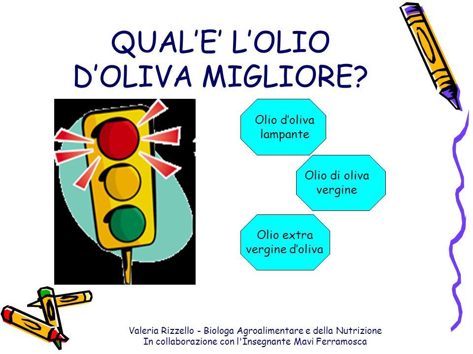 Valeria Rizzello - Biologa Agroalimentare e della Nutrizione In collaborazione con l'Insegnante Mavi Ferramosca QUALE LOLIO DOLIVA MIGLIORE? Olio doli