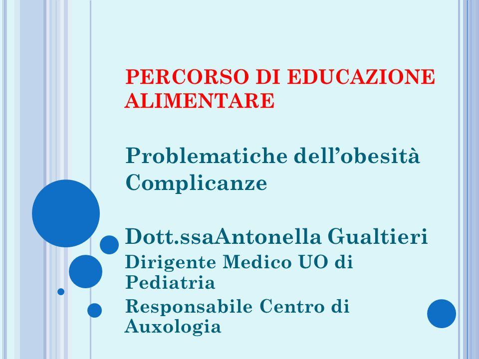 PERCORSO DI EDUCAZIONE ALIMENTARE Problematiche dellobesità Complicanze Dott.ssaAntonella Gualtieri Dirigente Medico UO di Pediatria Responsabile Cent