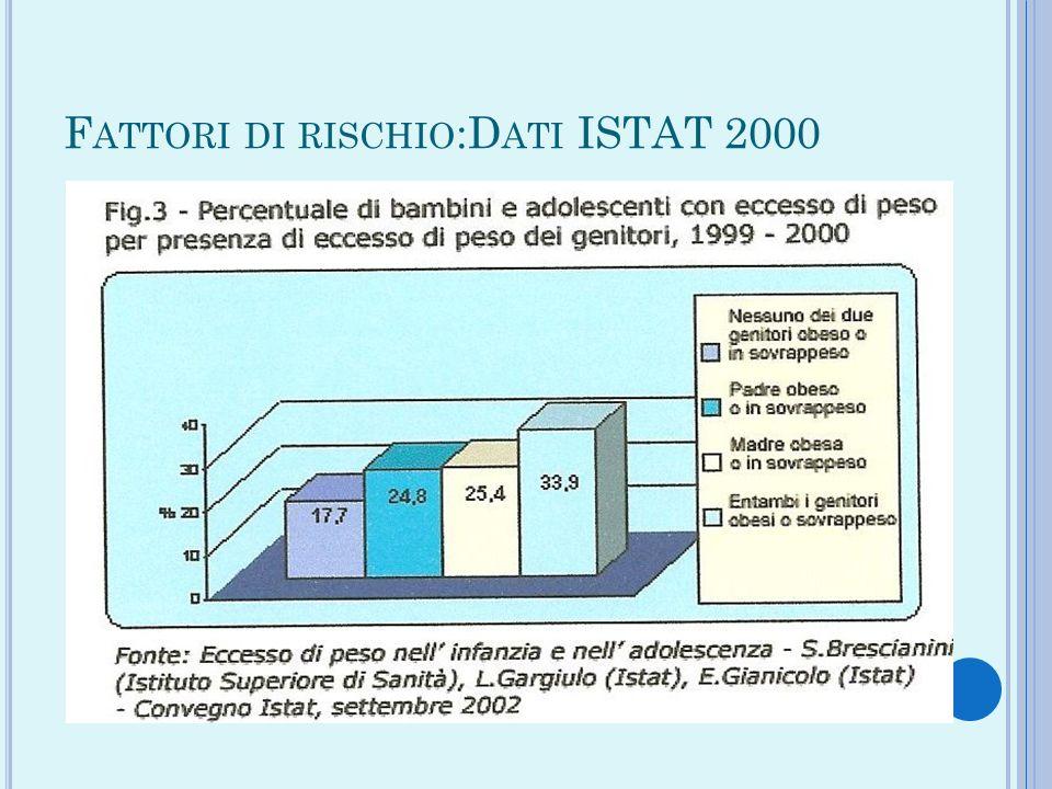 F ATTORI DI RISCHIO :D ATI ISTAT 2000