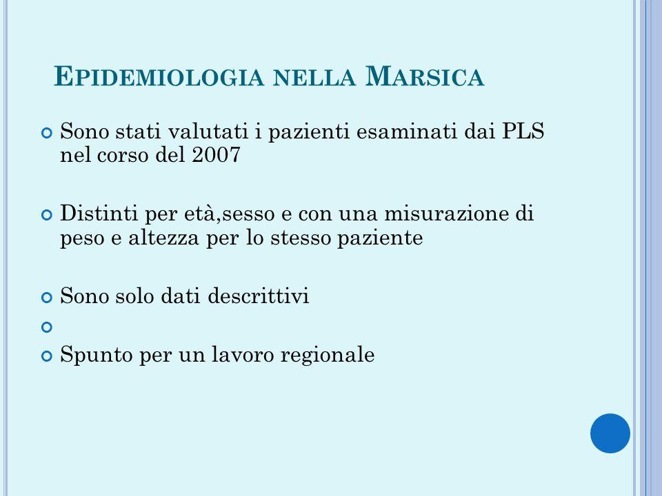 E PIDEMIOLOGIA NELLA M ARSICA Sono stati valutati i pazienti esaminati dai PLS nel corso del 2007 Distinti per età,sesso e con una misurazione di peso