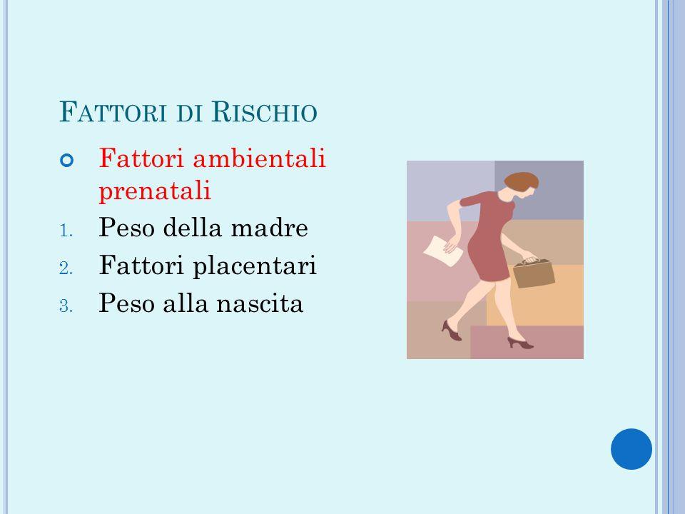 F ATTORI DI R ISCHIO Fattori ambientali prenatali 1. Peso della madre 2. Fattori placentari 3. Peso alla nascita