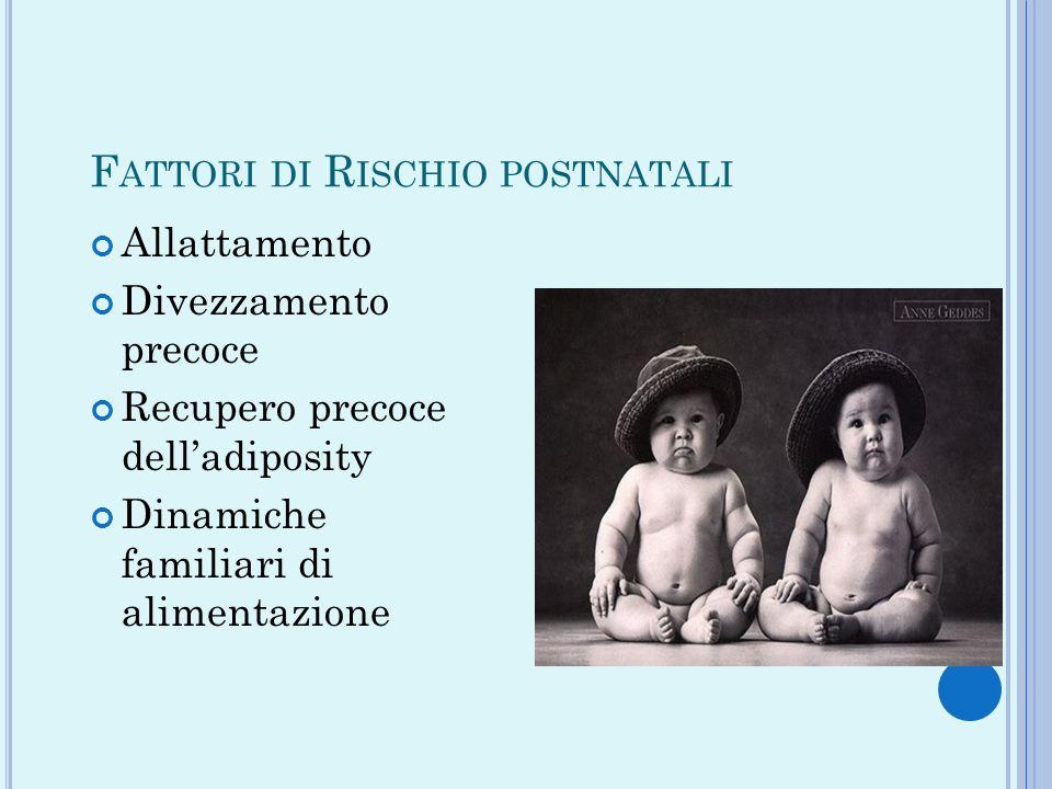 F ATTORI DI R ISCHIO POSTNATALI Allattamento Divezzamento precoce Recupero precoce delladiposity Dinamiche familiari di alimentazione