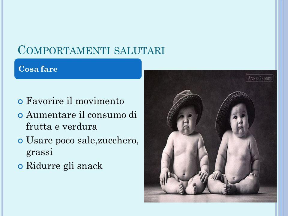 C OMPORTAMENTI SALUTARI Cosa fare Favorire il movimento Aumentare il consumo di frutta e verdura Usare poco sale,zucchero, grassi Ridurre gli snack